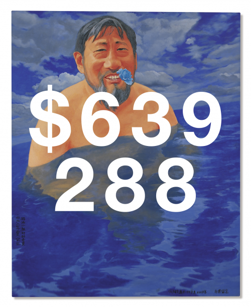 Fang Lijun, Lao Li Is Swimming